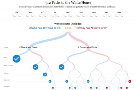 NYT presidential election map