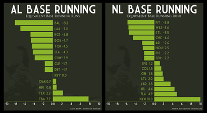 Baserunning-thumb-june2010_medium