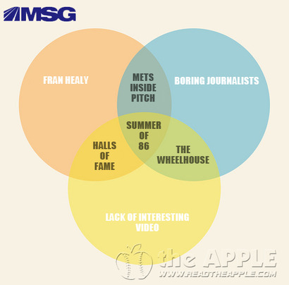 Mets-venn-diagram