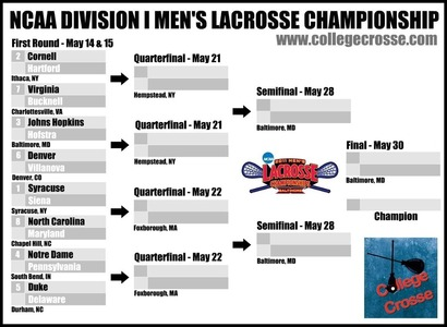 2011_ncaa_lacrosse_tournament_bracket