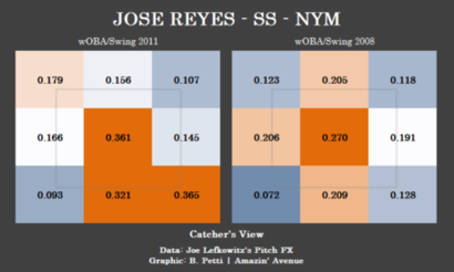 Jose_reyes_woba_medium_png