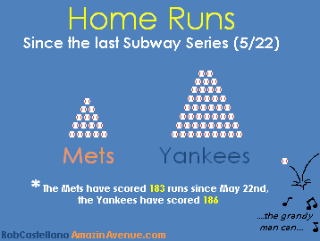 Subwayseries