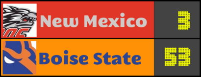 Score-prediction-boise-state-new-mexico