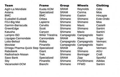 Team-sponsor-list1-654x421