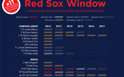 Redsox-window-sm