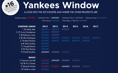 Yankees-window-sm