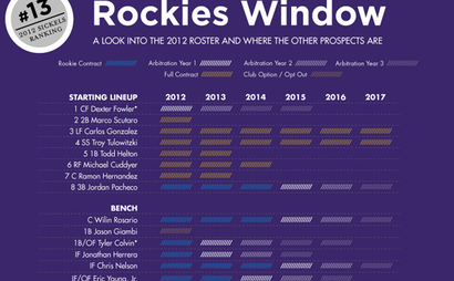 Rockies-window-sm