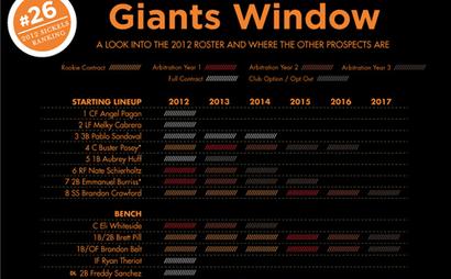 Giants-window-sm