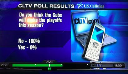 Cubs-poll