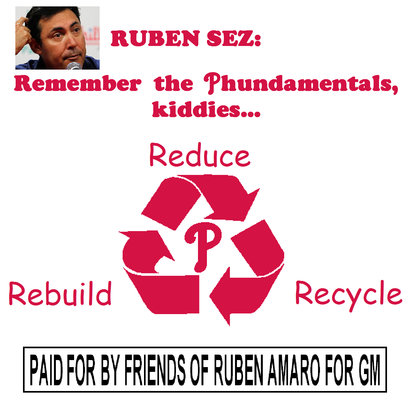 Reducerebuildrecycle