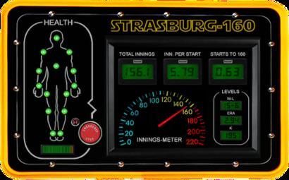 Strasburg-correct