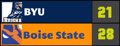 Score-prediction-byu-boise-state