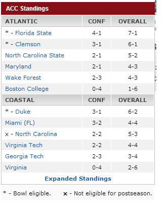 Accstandings_zps825c5cdc