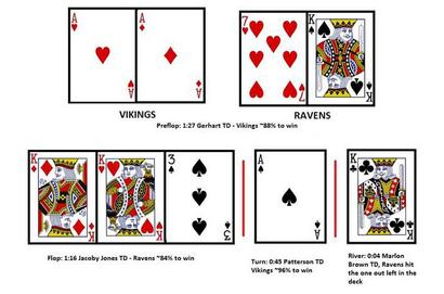 09_pokergame_hand_instory