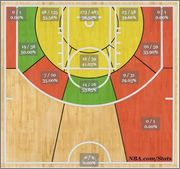 Taj_gibson_shot_chart_medium