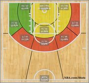 Greg_monroe_shot_chart_medium