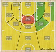 Kevin_love_shot_chart_medium