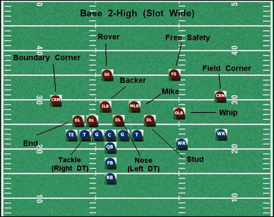 slot receiver football
