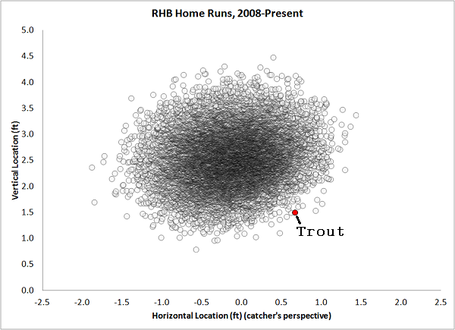 Rhbhomeruns20082014_medium