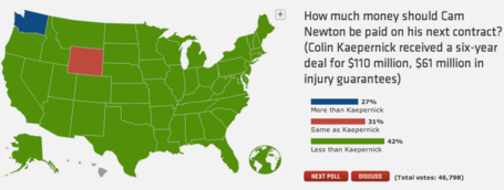 Twitter---ninersnation--espn-ran-a-poll-asking-if-cam-..._medium