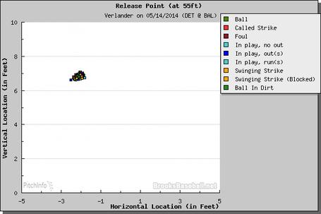 Release_php_medium