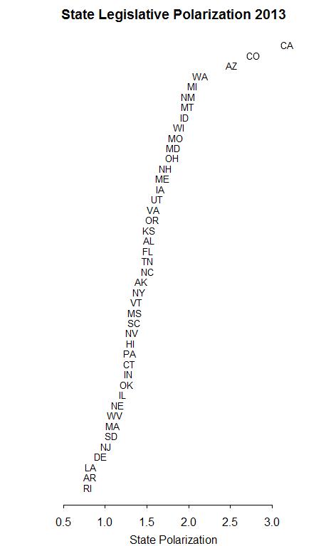 Average_polarization_2013_medium