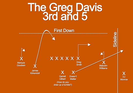 Gregdavis3rdand5_medium