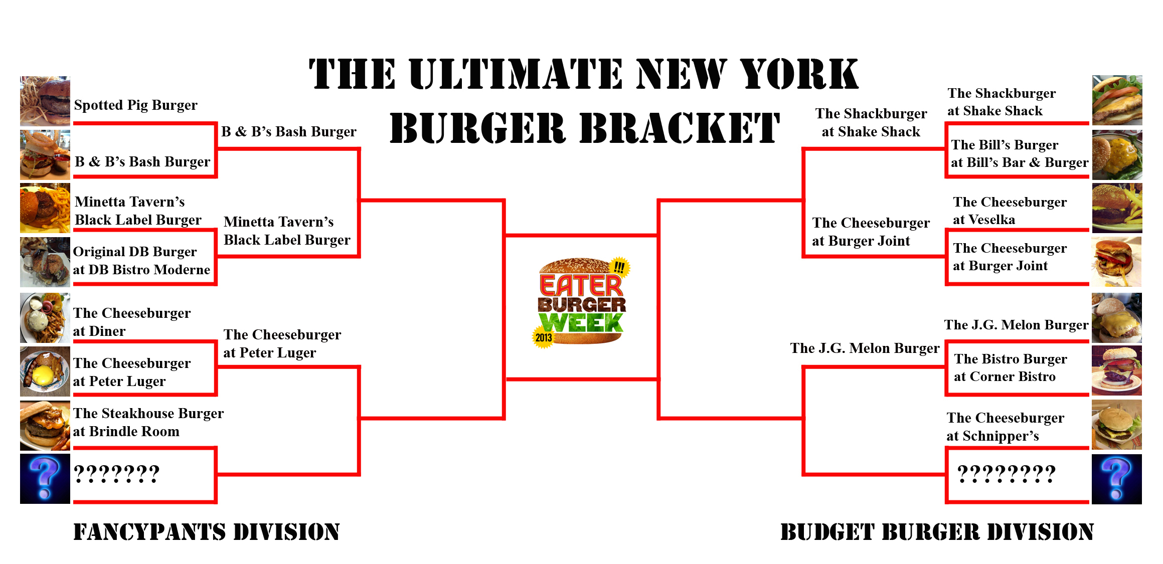 2013_burger_bracket_update_4.jpg