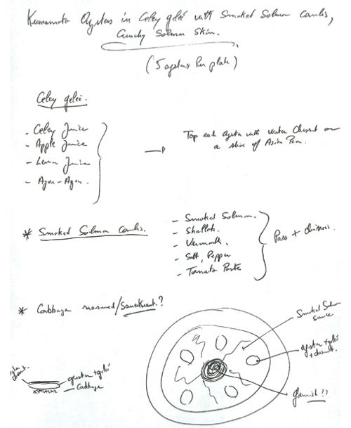 2011_modern_oysters_sketch1.jpg