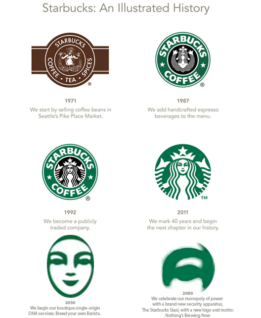 starbucks negative points essay Starbucks wanted to linkedin sign in join now main content starts below  prevents a campaign failure from escalating to a point of no return  despite all the negative criticisms, i.