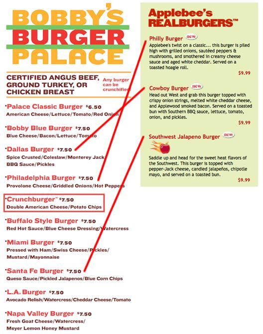 Applebee's Lunch Menu Printable