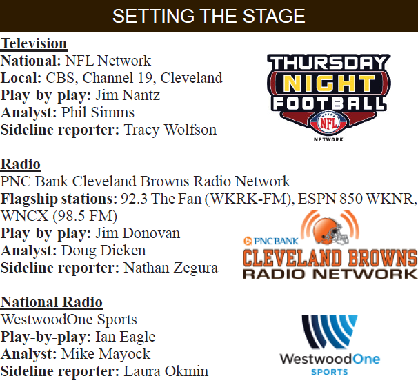 Nuggets Espn Schedule: Browns Vs. Bengals: Game Time, TV Schedule, And