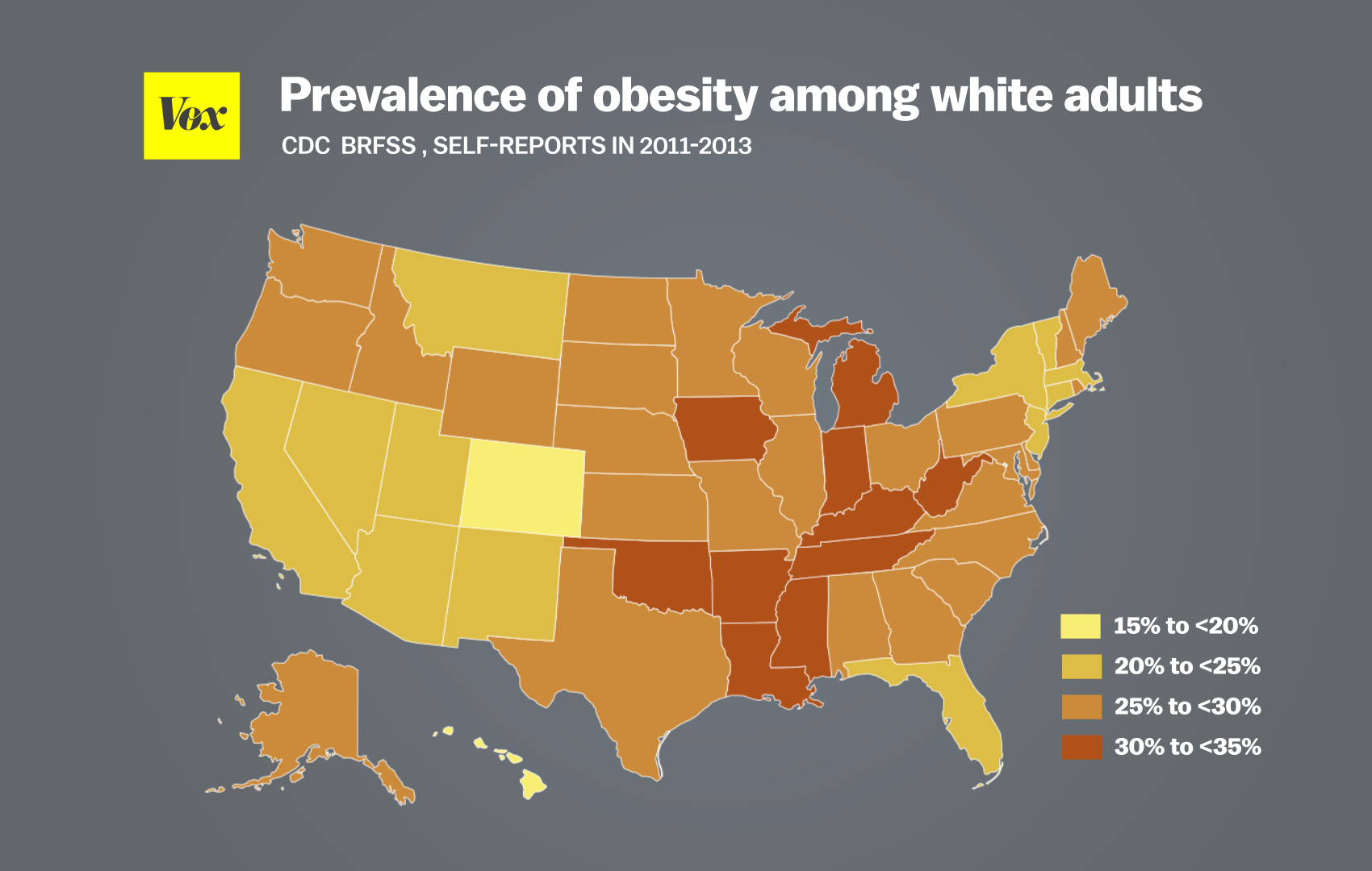 Obesity Is Much More Prevalent Among Racial Minorities Than Among White People Everything You Wanted To Know About Obesity And Weight Loss Vox