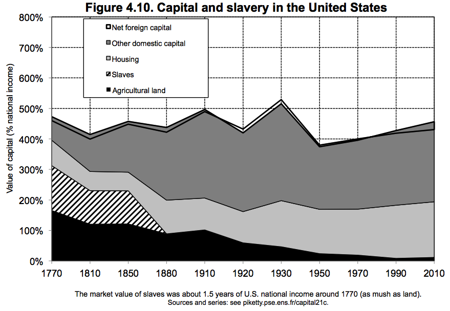 United_States_With_Slavery.0.png