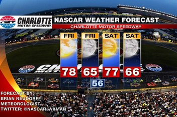Nascar Chase For The Sprint Cup 2015