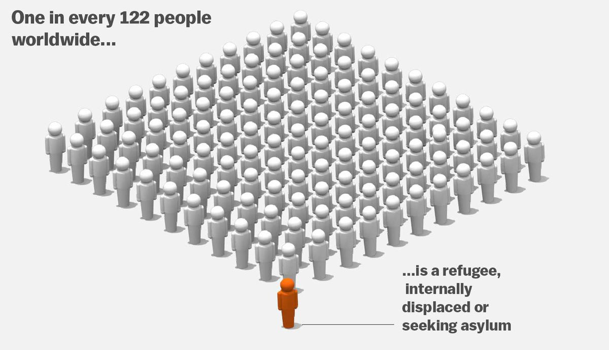 The stunning scope of the world's refugee crisis thumbnail