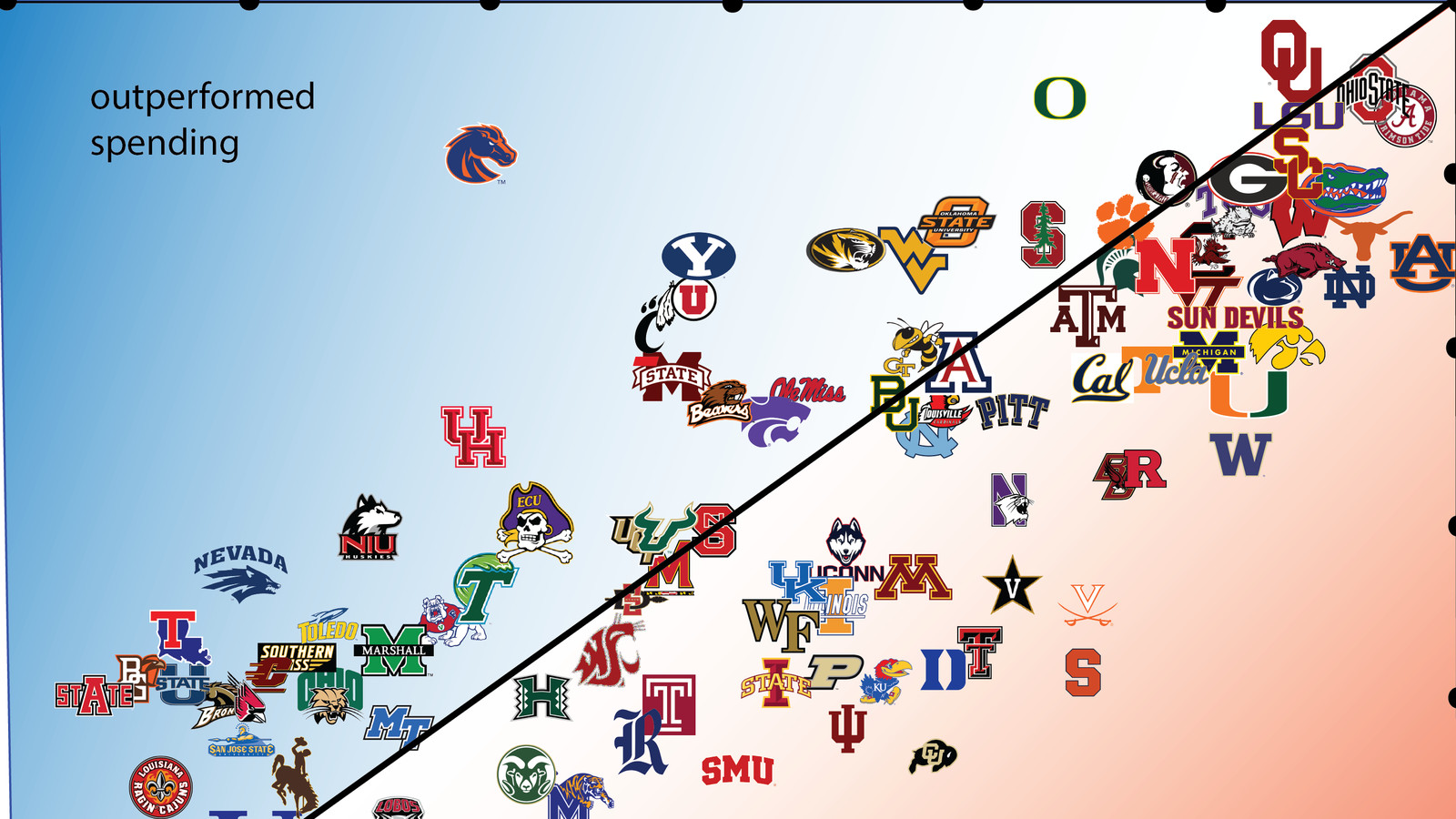 national championship game college football how many division 1 college football teams are there