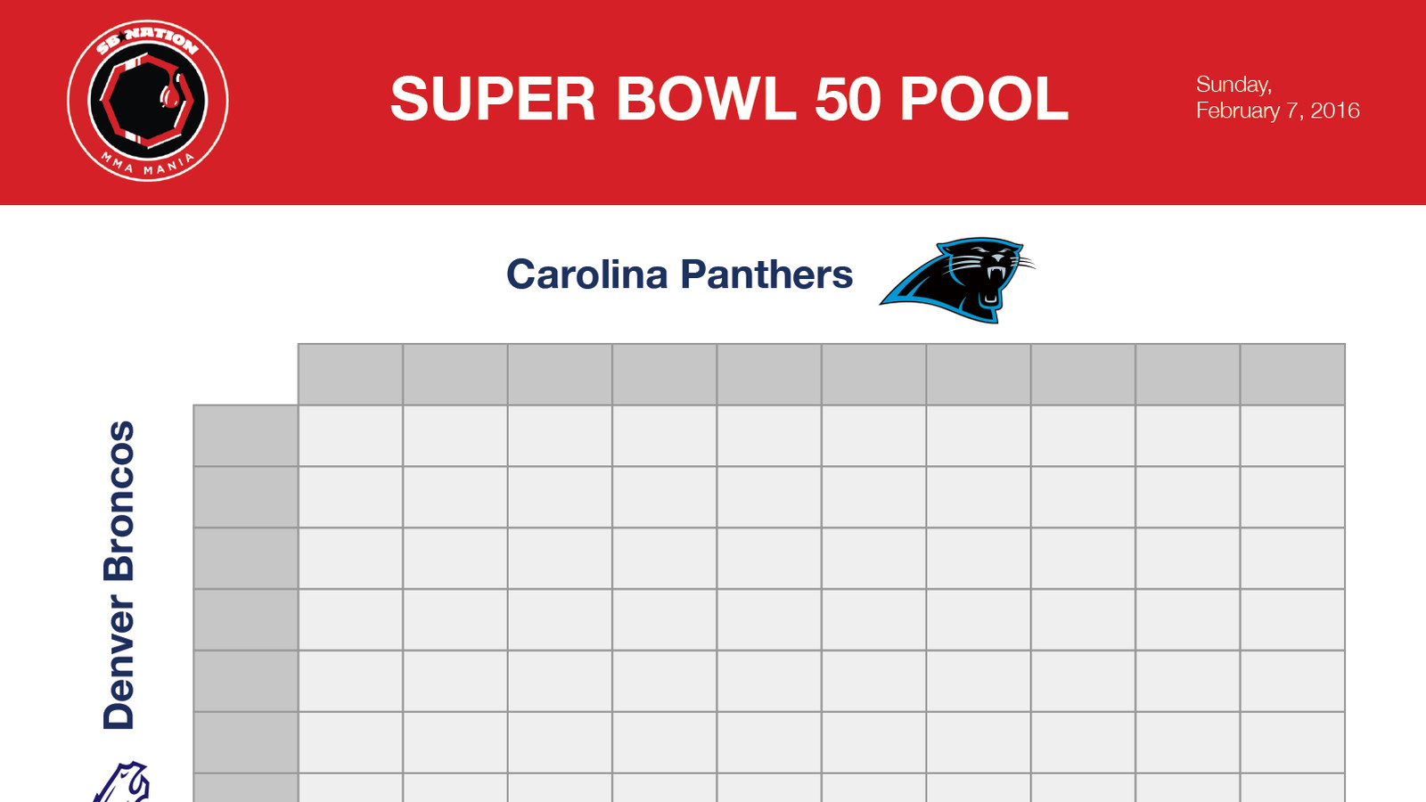 Super Bowl squares sheet game: Download printable Panthers vs Broncos ...
