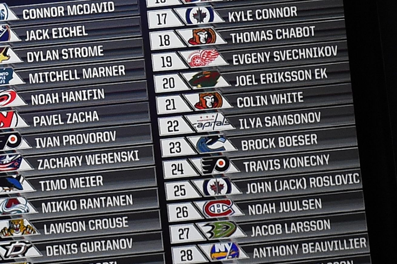 2016 nhl entry draft order winging it in motown