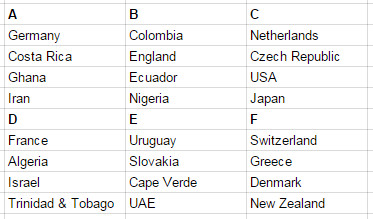 figo wc 1 groups v2