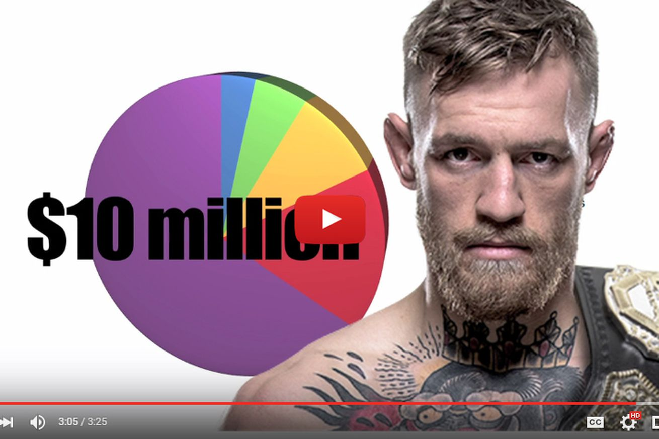 community news, Video: Full financial breakdown for Conor McGregor, bottomline impact on UFC 196 and beyond