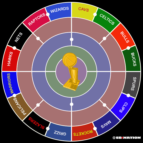 odds on nba games nba finals bracket 2015