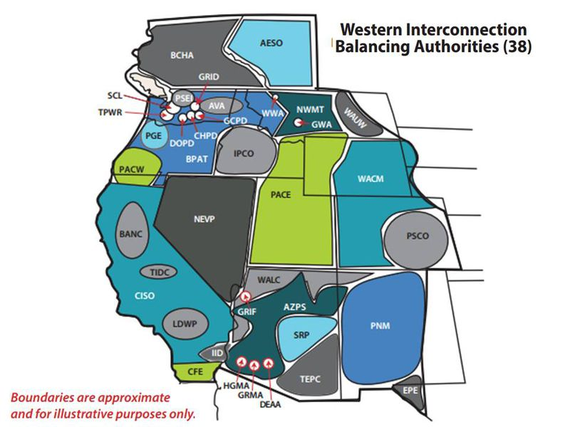 western interconnection balancing authorities