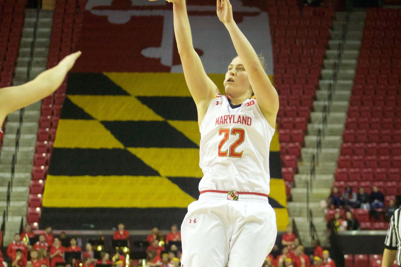 Maryland women's basketball vs. Purdue final score, with 3 ...