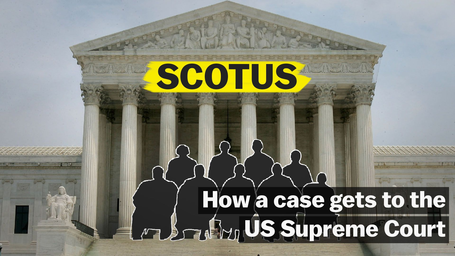 The Diagram Shows One Way That Cases Reach The Supreme