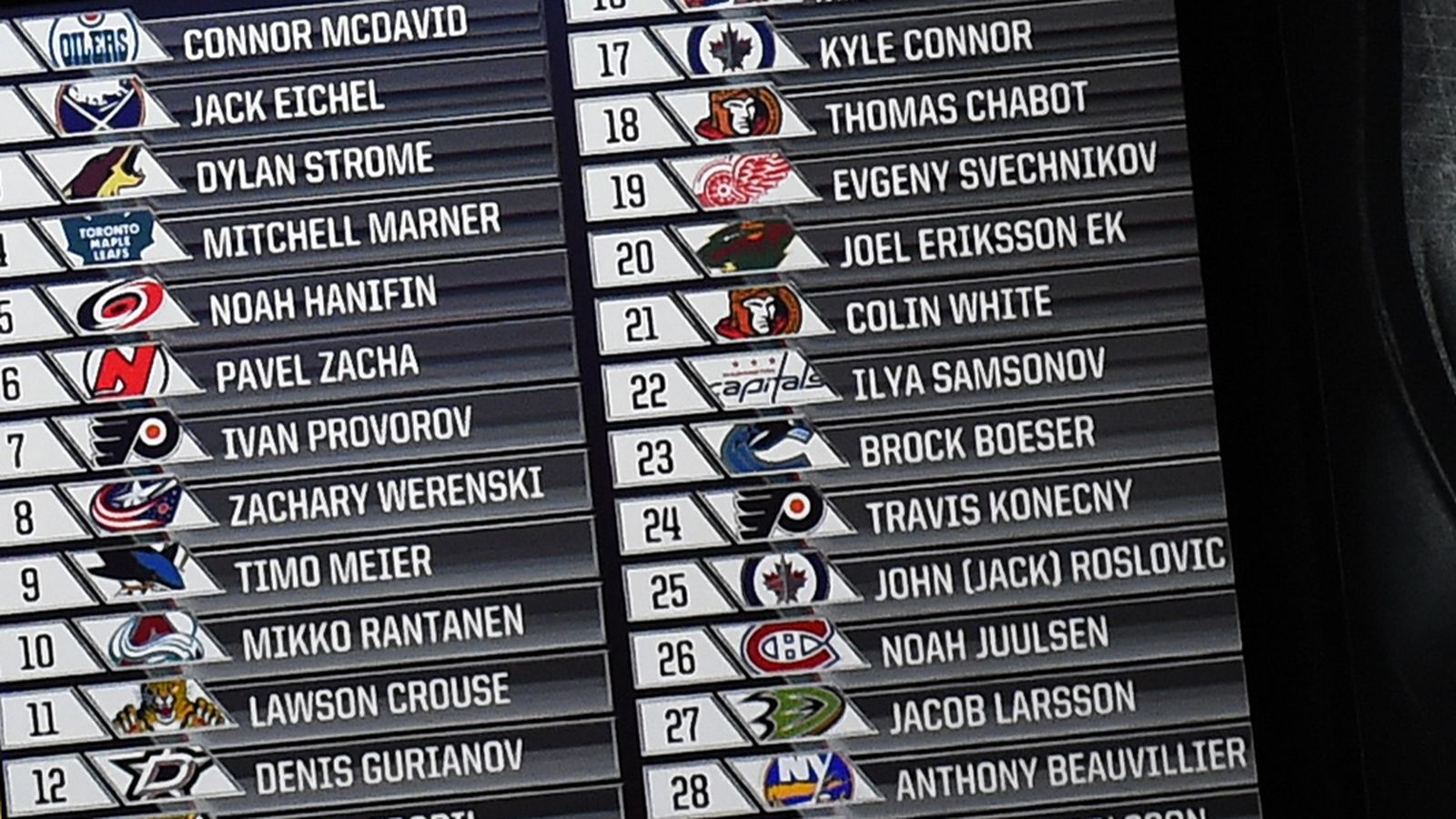 Draft-board-1-chl-images.0