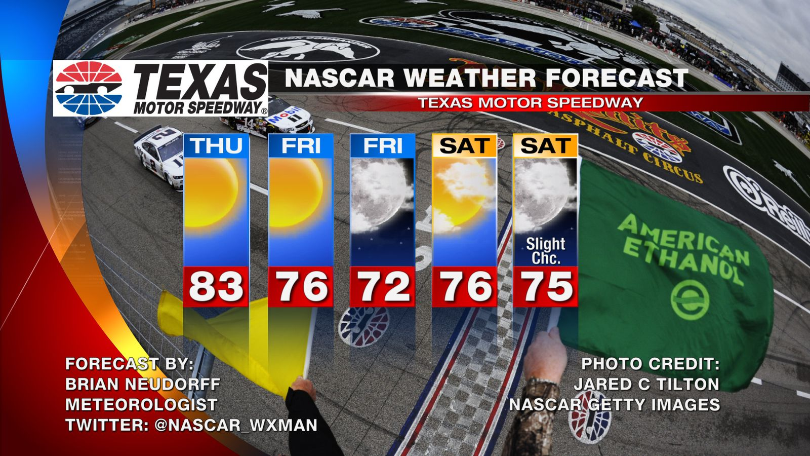 2016 nascar at texas motor speedway weather forecast for Nascar tickets for texas motor speedway