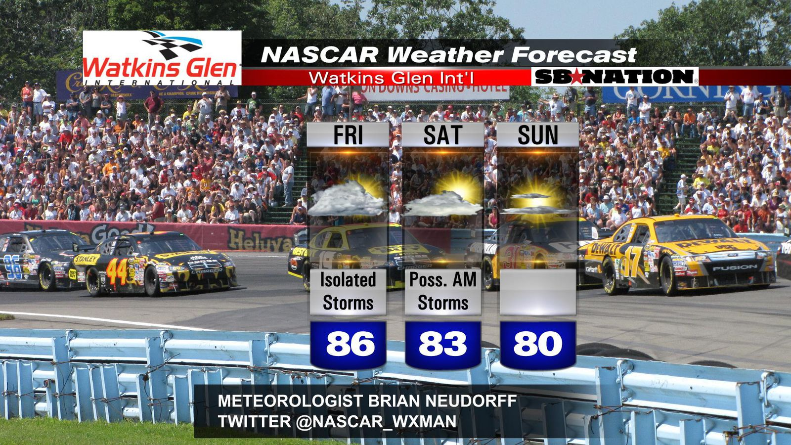 2016 nascar watkins glen weather forecast drier than last. Black Bedroom Furniture Sets. Home Design Ideas