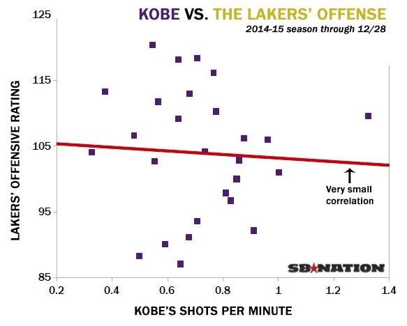 Kobe-vs-Lakers.0.png