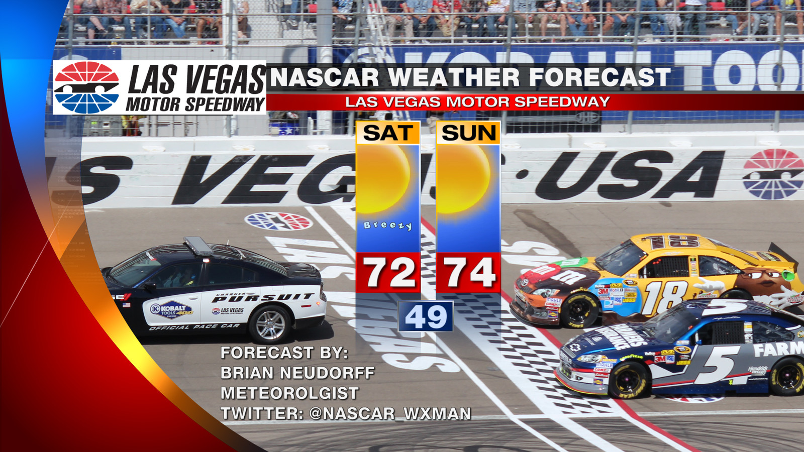 2014 Nascar At Las Vegas Motor Speedway Weekend Weather